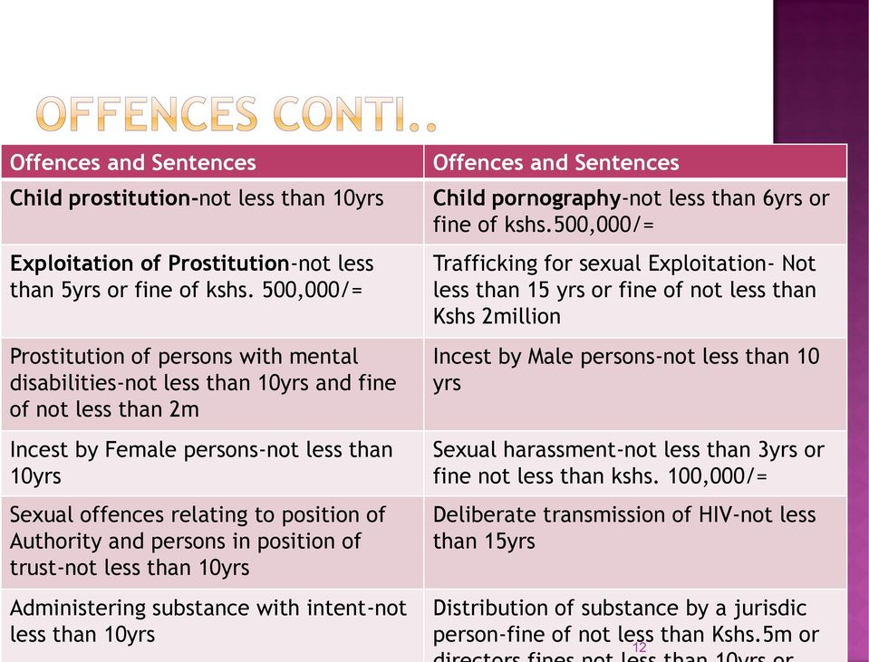 Authority and persons in position of trust-not less than 10yrs Administering substance with intent-not less than 10yrs Offences and Sentences Child pornography-not less than 6yrs or fine of kshs.
