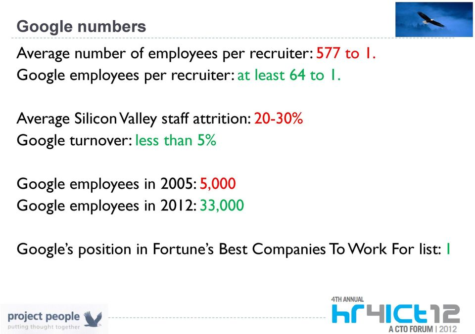 Average Silicon Valley staff attrition: 20-30% Google turnover: less than 5%