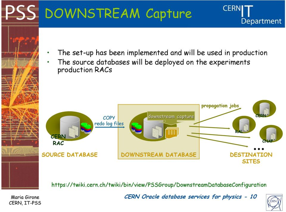 capture CERN CERN RAC RAL CNAF SOURCE DATABASE DOWNSTREAM DATABASE DESTINATION SITES https://twiki.