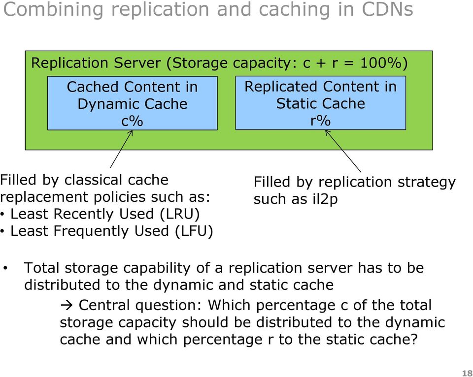 by replication strategy such as il2p Total storage capability of a replication has to be distributed to the dynamic and static cache Central