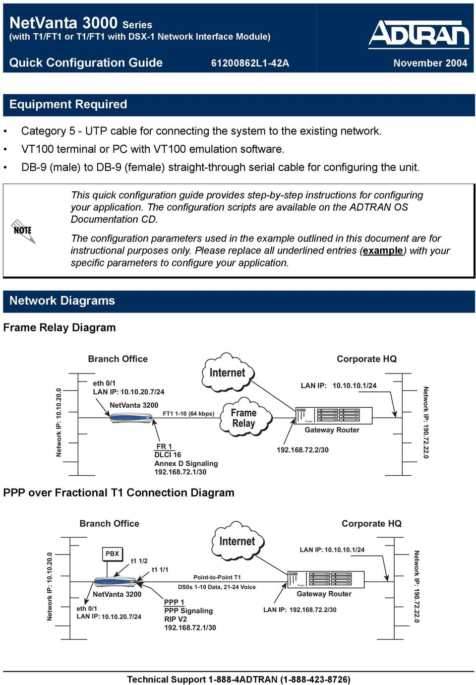 DB-9 (male) to DB-9 (female) straight-through serial cable for configuring the unit. This quick configuration guide provides step-by-step instructions for configuring your application.