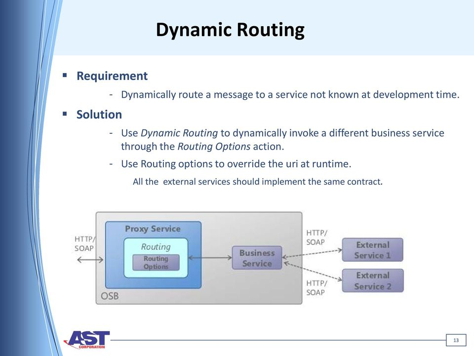 - Use Dynamic Routing to dynamically invoke a different business service through the