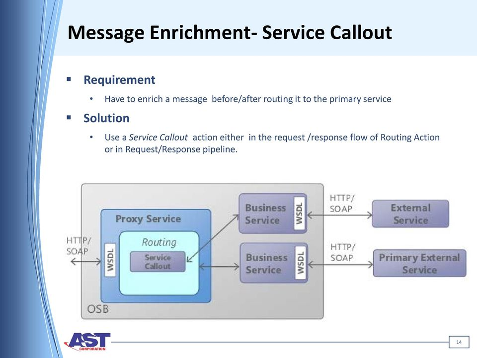 service Solution Use a Service Callout action either in the