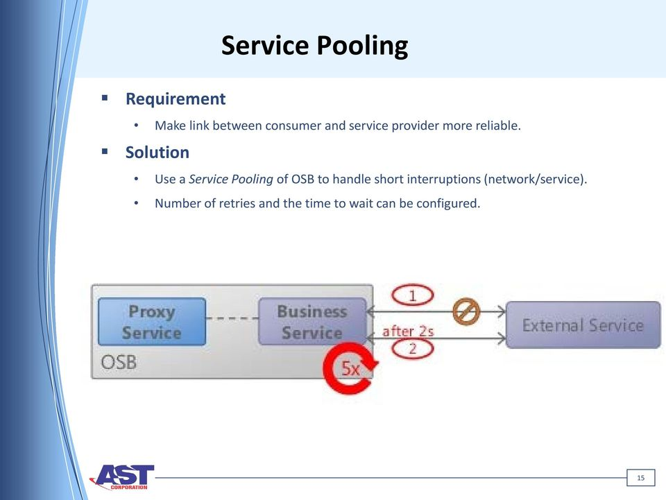 Solution Service Pooling Use a Service Pooling of OSB to