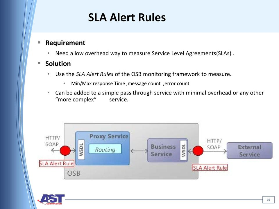 Solution Use the SLA Alert Rules of the OSB monitoring framework to measure.
