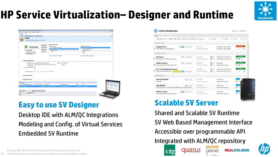 of Virtual Services Embedded SV Runtime Scalable SV Server Shared and Scalable