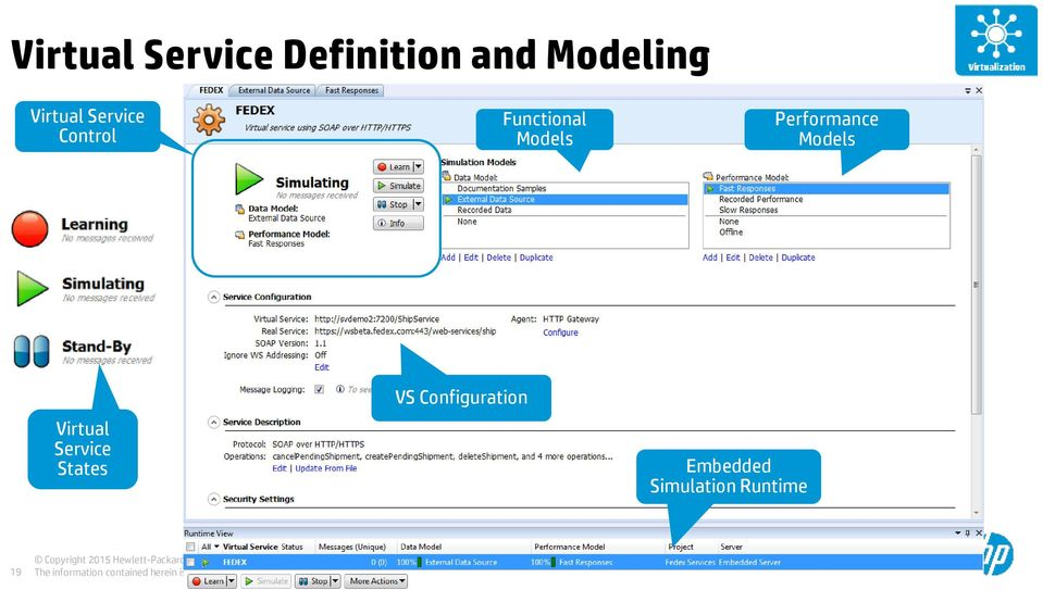 Performance Models Virtual Service States
