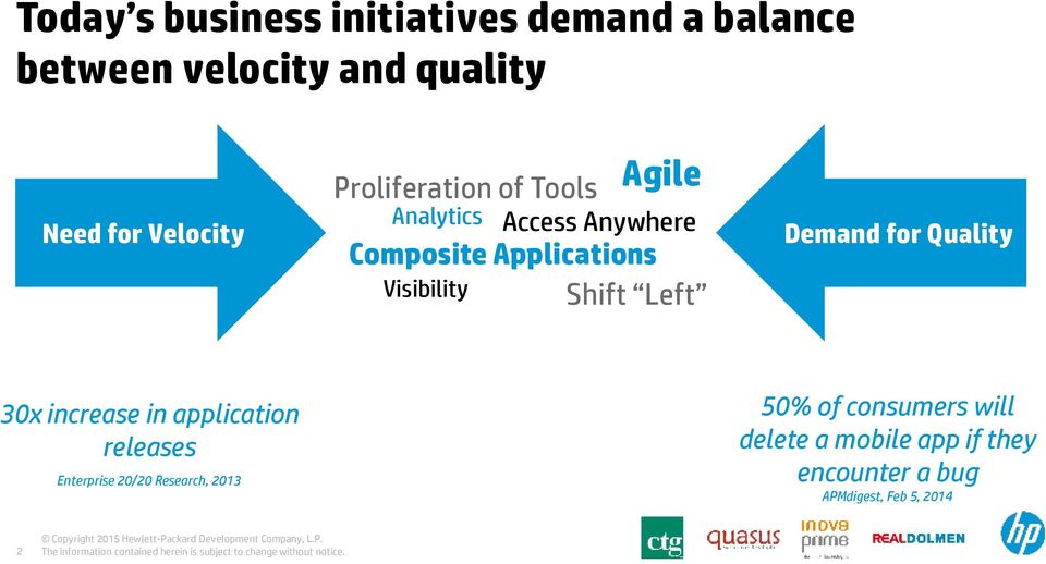 Shift Left Demand for Quality 30x increase in application releases Enterprise 20/20