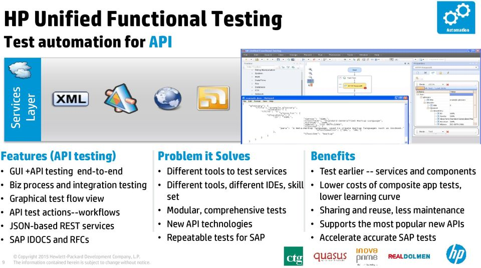Different tools, different IDEs, skill set Modular, comprehensive tests New API technologies Repeatable tests for SAP Benefits Test earlier -- services and