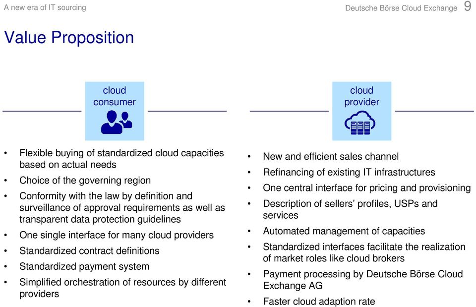 Standardized payment system Simplified orchestration of resources by different providers New and efficient sales channel Refinancing of existing IT infrastructures One central interface for pricing