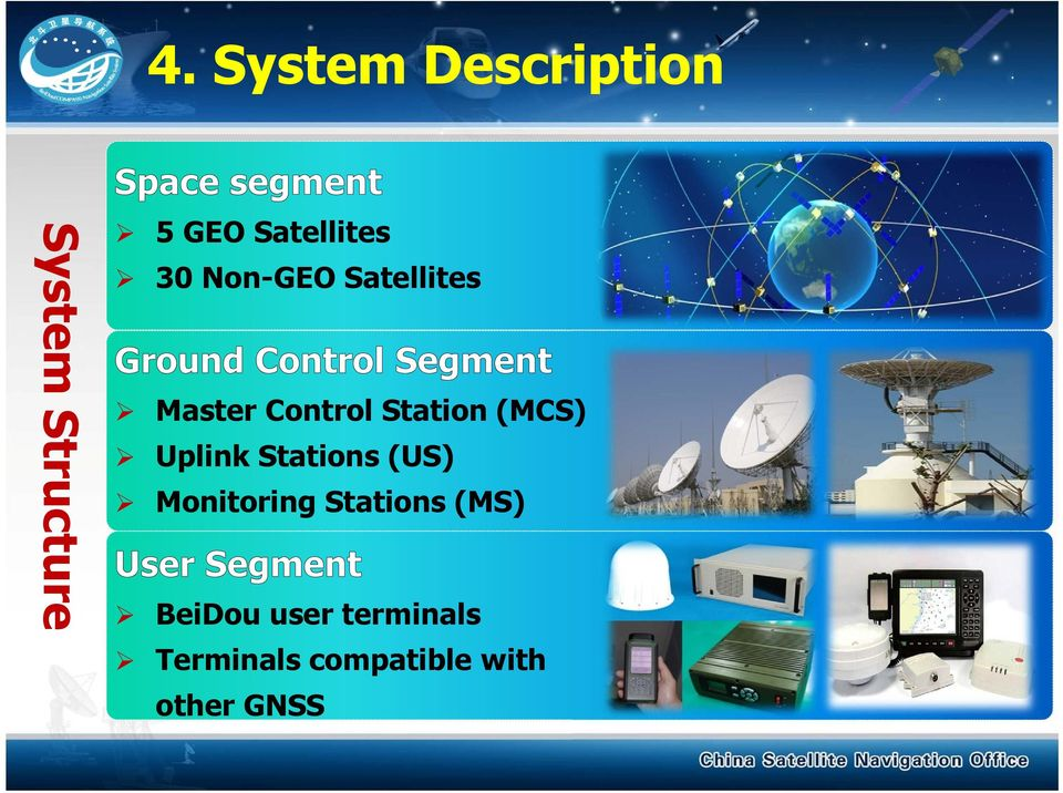 Station (MCS) Uplink Stations (US) Monitoring