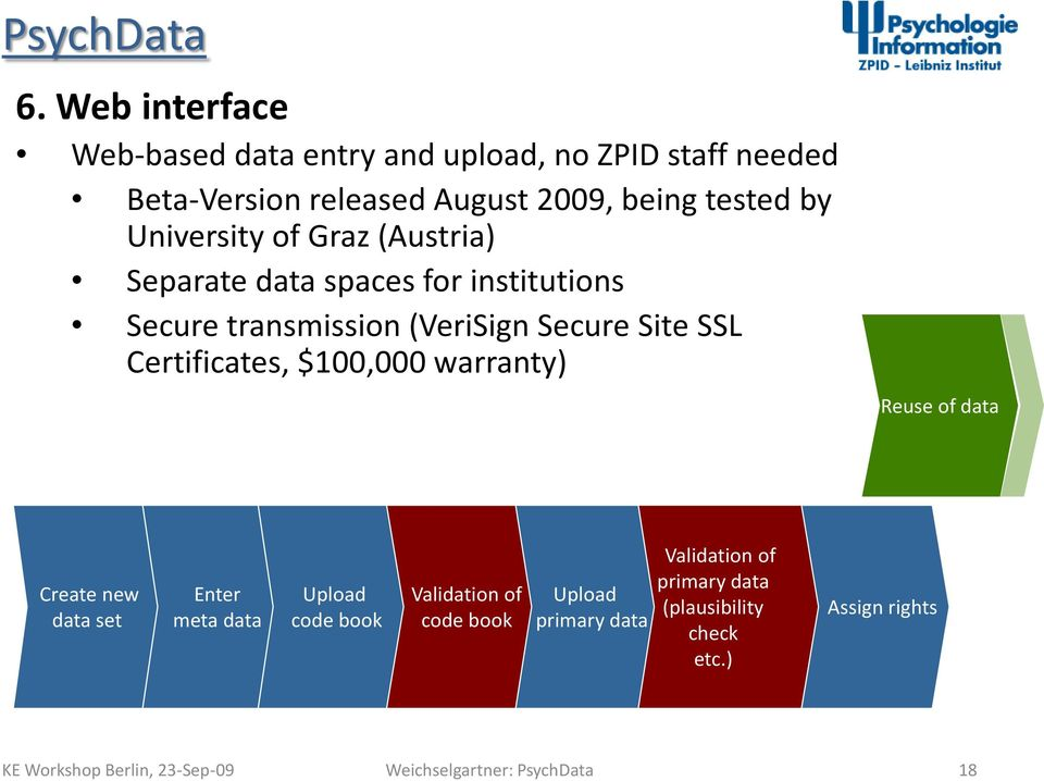 Secure Site SSL Certificates, $100,000 warranty) Reuse of data Create new data set Enter meta data Upload code