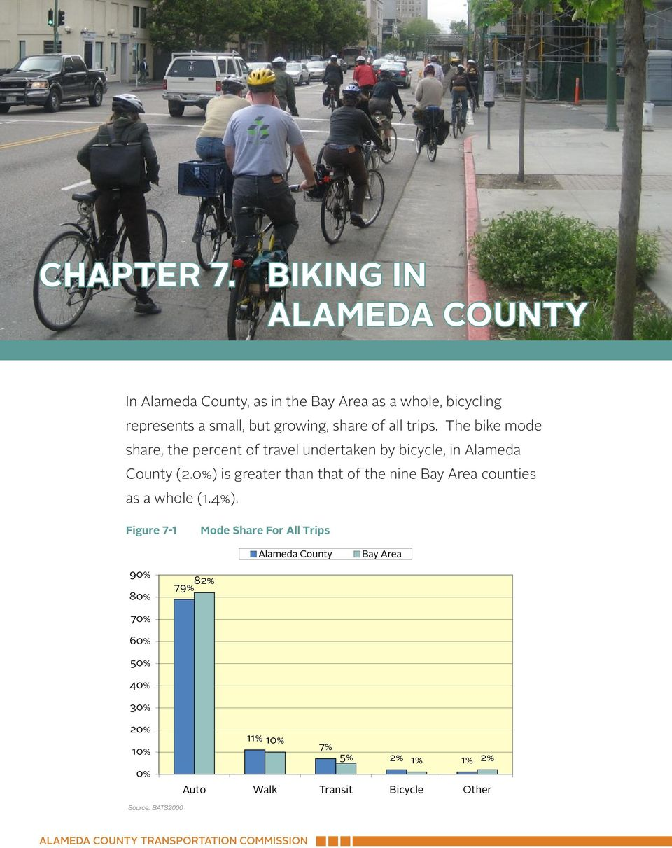 trips. The bike mode share, the percent of travel undertaken by bicycle, in Alameda County (2.