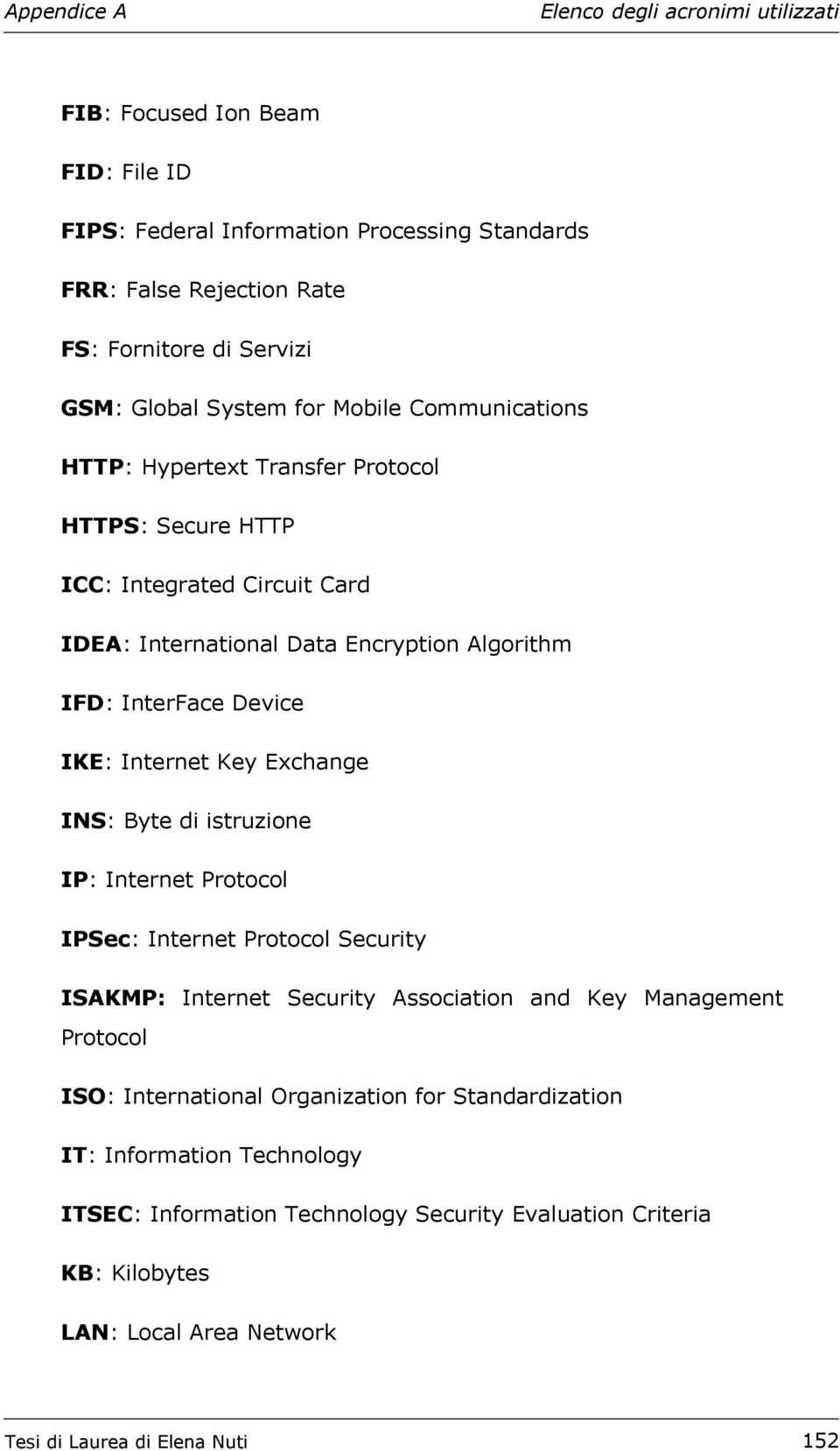 INS: Byte di istruzione IP: Internet Protocol IPSec: Internet Protocol Security ISAKMP: Internet Security Association and Key Management Protocol ISO: International Organization