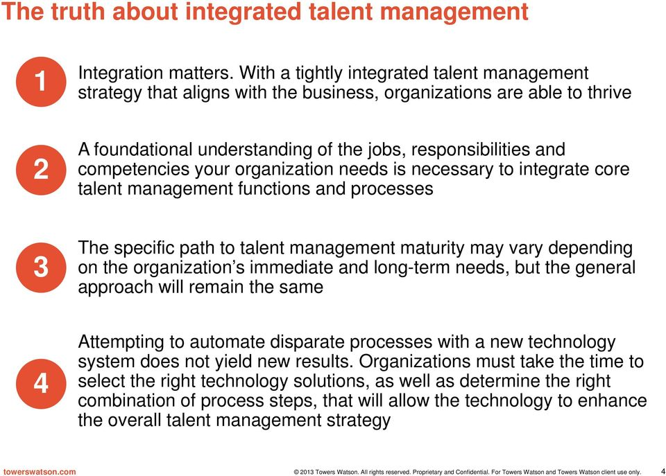 organization needs is necessary to integrate core talent management functions and processes 3 The specific path to talent management maturity may vary depending on the organization s immediate and