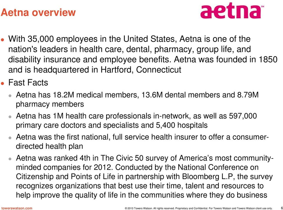 79M pharmacy members Aetna has 1M health care professionals in-network, as well as 597,000 primary care doctors and specialists and 5,400 hospitals Aetna was the first national, full service health