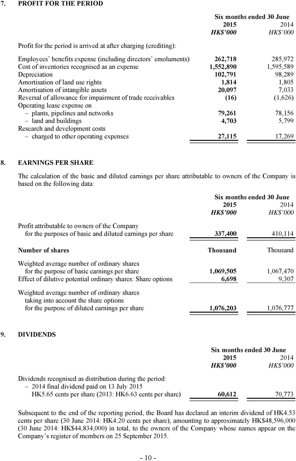 receivables (16) (1,626) Operating lease expense on plants, pipelines and networks 79,261 78,156 land and buildings 4,703 5,799 Research and development costs charged to other operating expenses