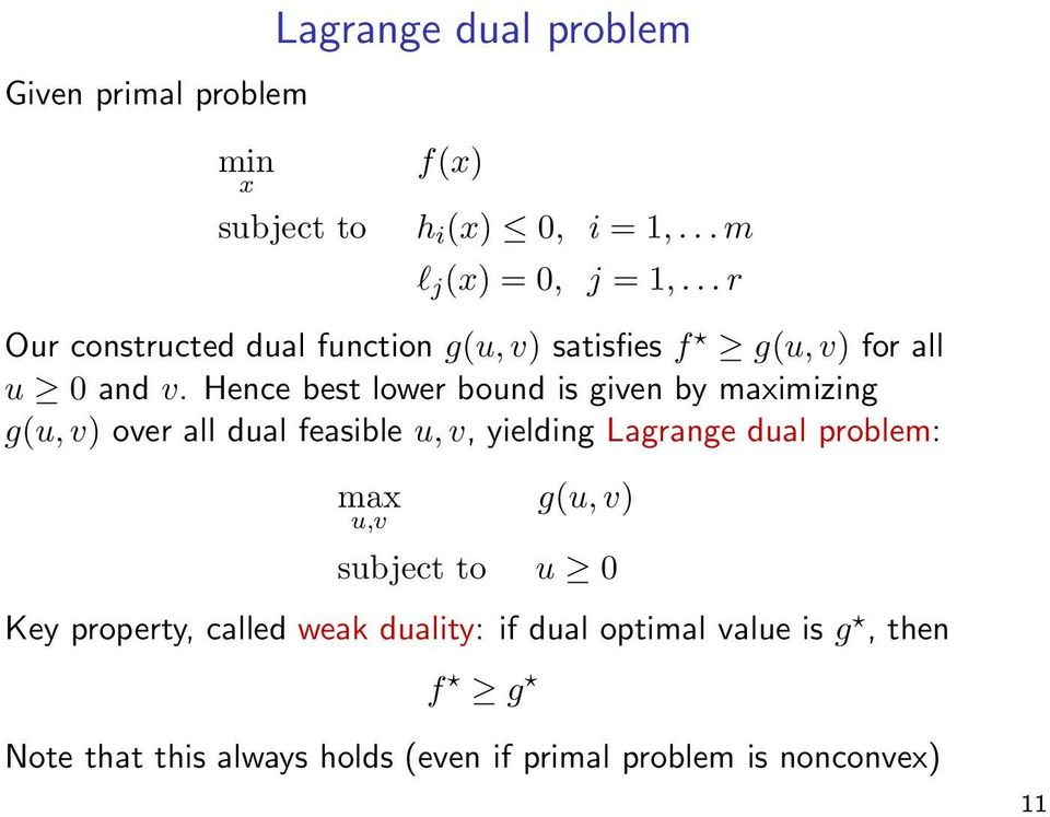 Hence best lower bound is given by maximizing g(u, v) over all dual feasible u, v, yielding Lagrange dual problem: max