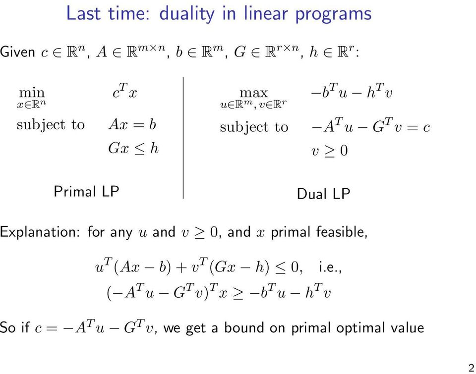 LP Dual LP Explanation: for any u and v 0, and x primal feasible, u T (Ax b) + v T (Gx h) 0, i.