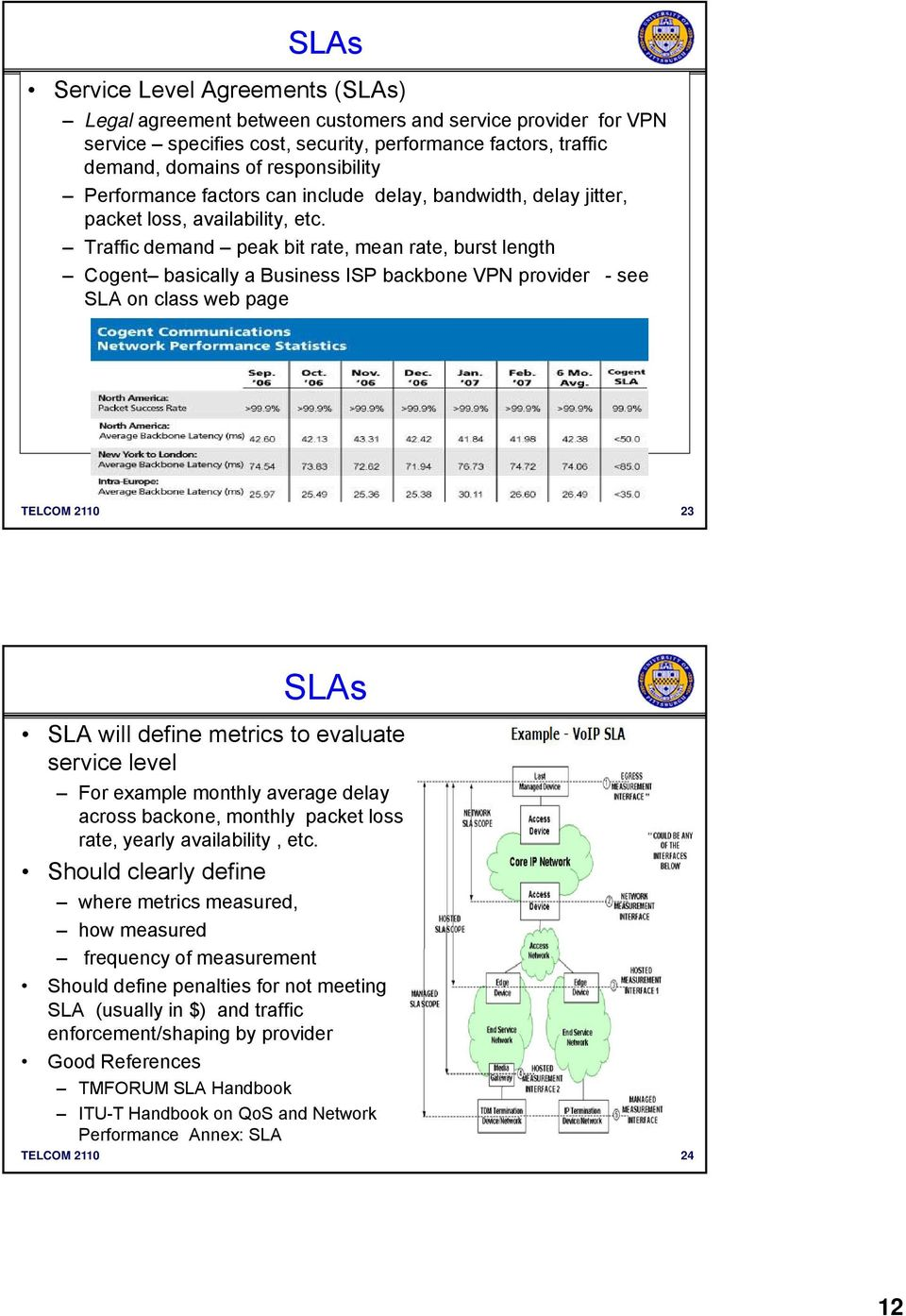 Traffic demand peak bit rate, mean rate, burst length Cogent basically a Business ISP backbone VPN provider - see SLA on class web page TELCOM 2110 23 SLAs SLA will define metrics to evaluate service
