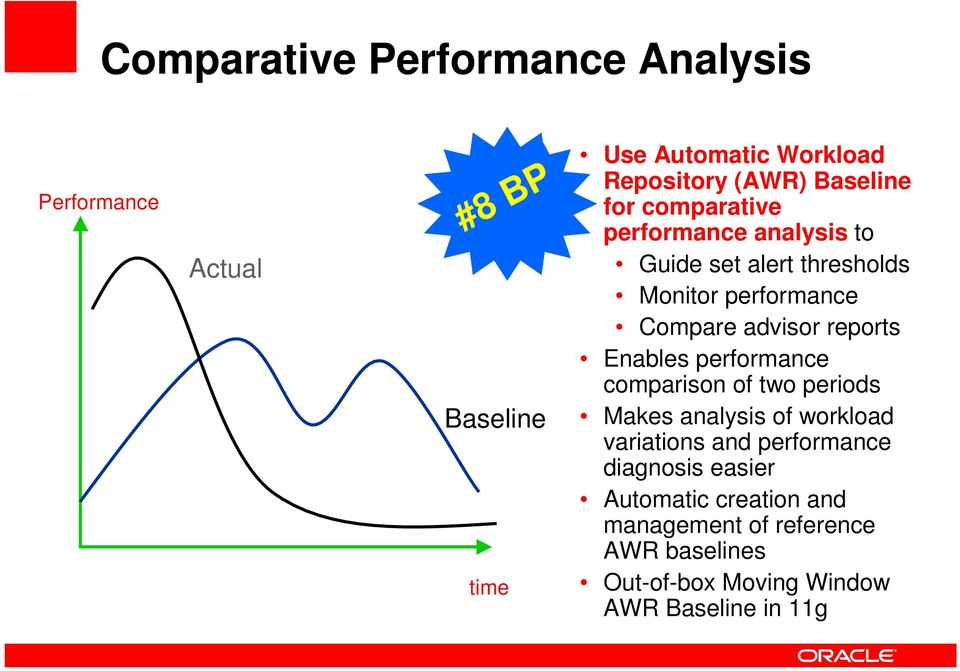 reports Enables performance comparison of two periods Makes analysis of workload variations and performance