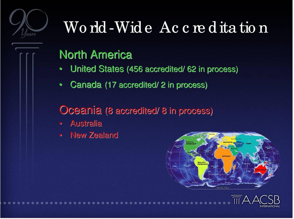 (17 accredited/ 2 in process) Oceania (8