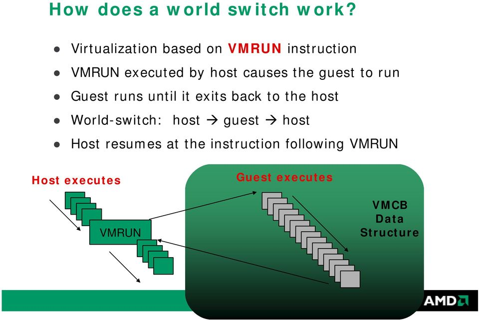 the guest to run Guest runs until it exits back to the host World-switch: