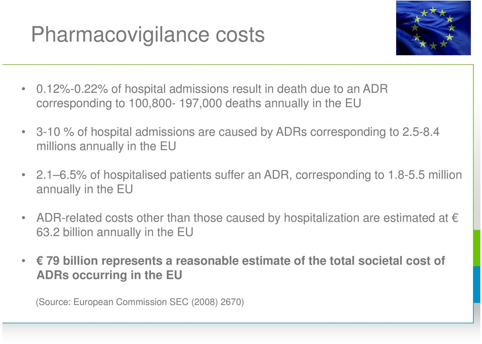 caused by ADRs corresponding to 2.5-8.4 millions annually in the EU 2.1 6.5% of hospitalised patients suffer an ADR, corresponding to 1.8-5.