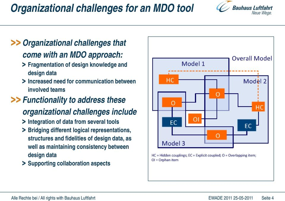 challenges include Integration of data from several tools Bridging different logical representations, structures and fidelities