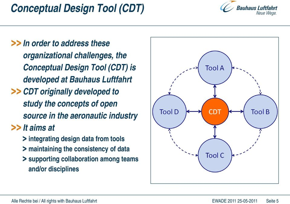 open source in the aeronautic industry It aims at integrating design data from tools maintaining the