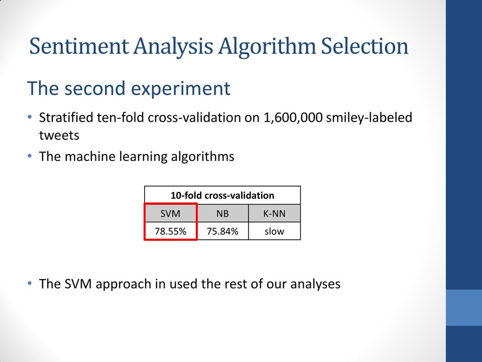 tweets The machine learning algorithms 10-fold cross-validation SVM
