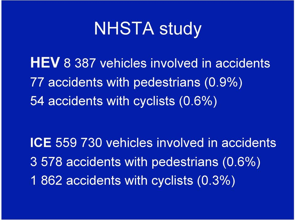 9%) 54 accidents with cyclists (0.