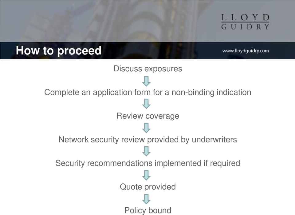 security review provided by underwriters Security