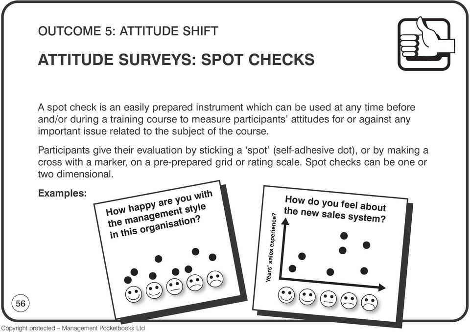 Participants give their evaluation by sticking a spot (self-adhesive dot), or by making a cross with a marker, on a pre-prepared grid or rating