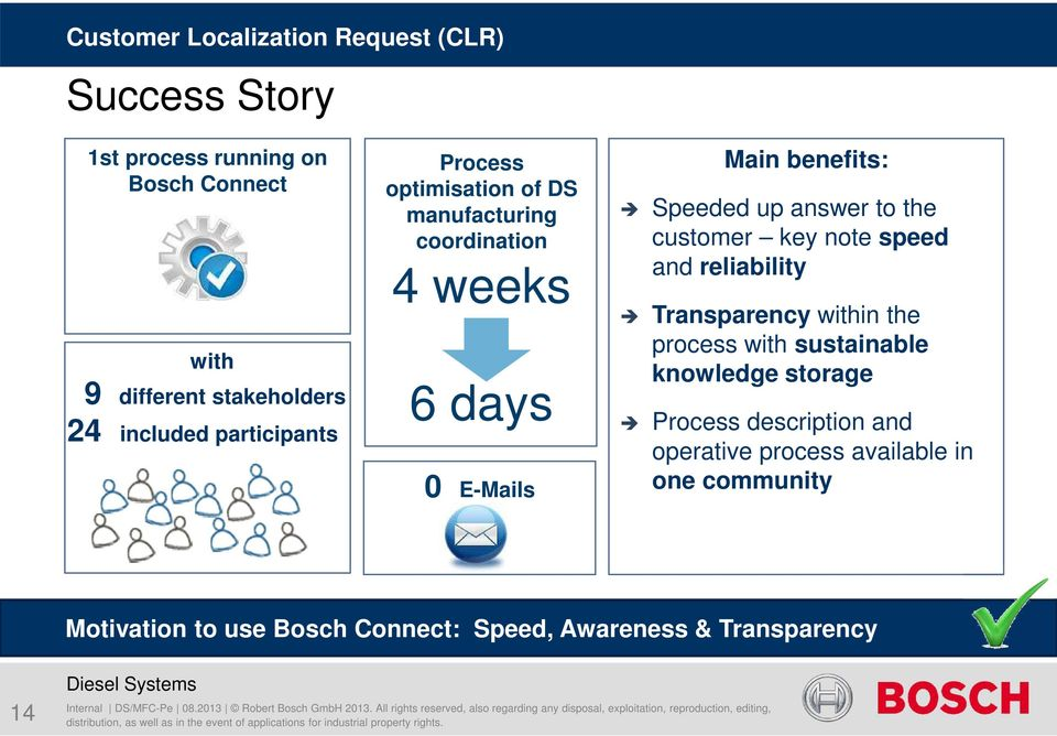 Process description and operative process available in one community Motivation to use Bosch Connect: Speed, Awareness & Transparency 14 Diesel Systems Internal DS/MFC-Pe 08.