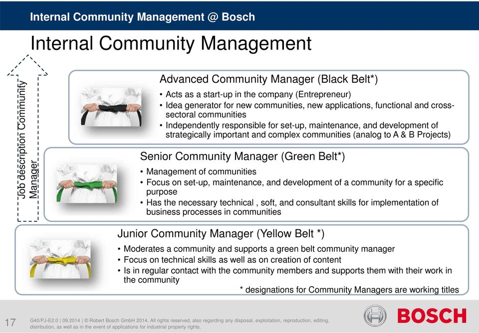 communities (analog to A & B Projects) Senior Community Manager (Green Belt*) Management of communities Focus on set-up, maintenance, and development of a community for a specific purpose Has the