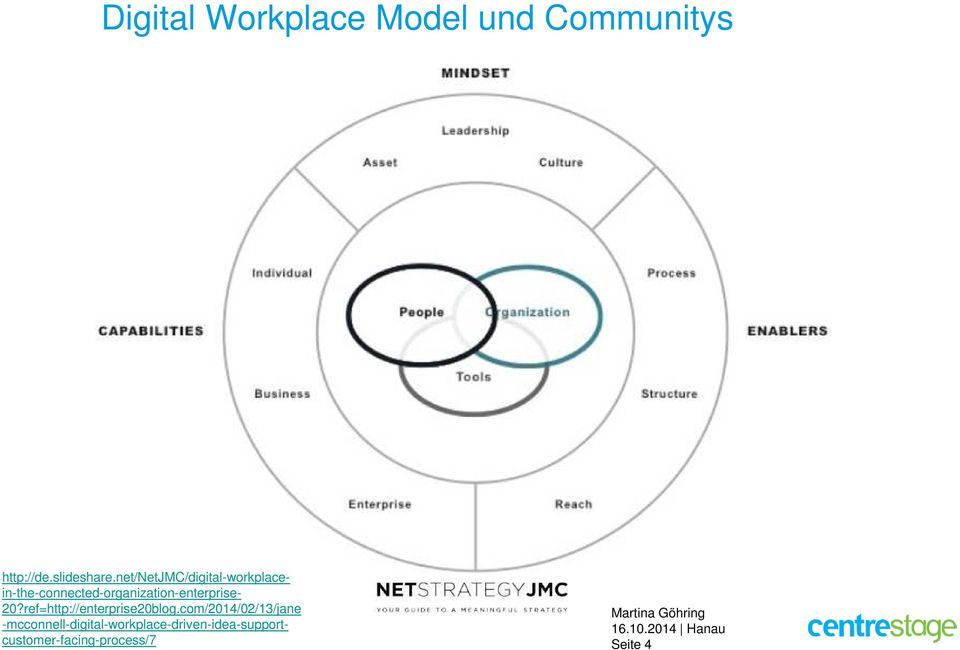in-the-connected-organization-enterprise- 20?