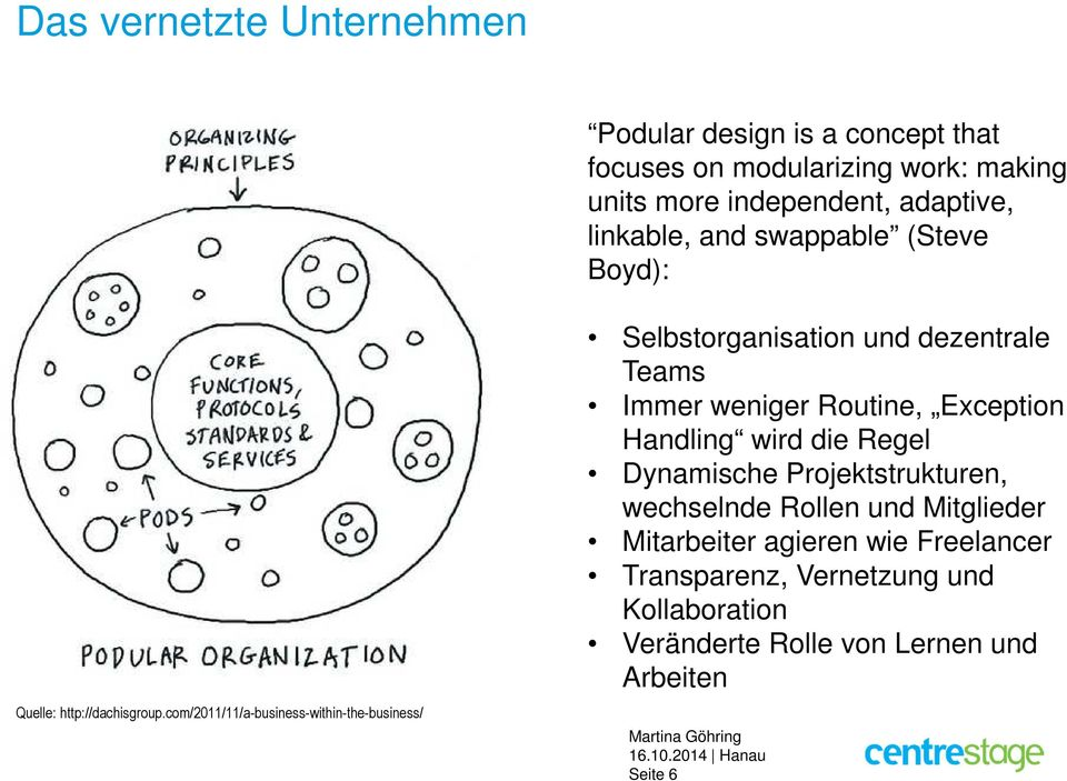 com/2011/11/a-business-within-the-business/ Selbstorganisation und dezentrale Teams Immer weniger Routine, Exception Handling wird