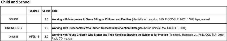 5 Working With Preschoolers Who Stutter: Successful Intervention Strategies (Kristin Chmela, MA, CCC-SLP, 2004)