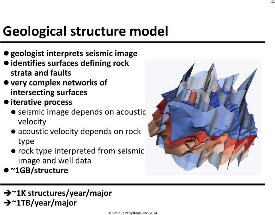 seismic image depends on acoustic velocity acoustic velocity depends on rock type rock type