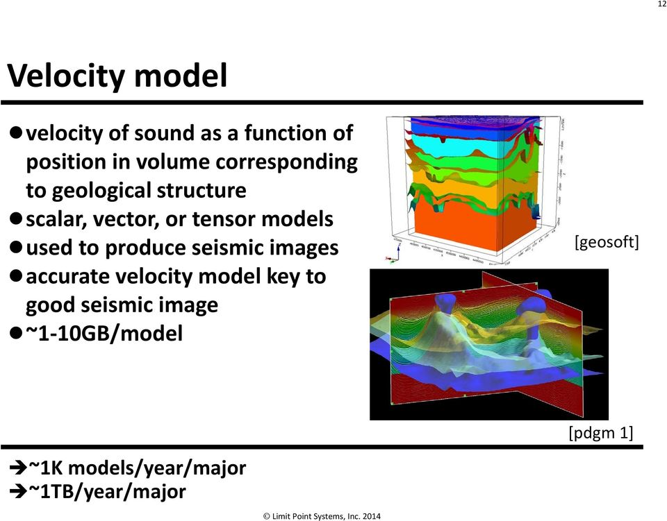 used to produce seismic images accurate velocity model key to good