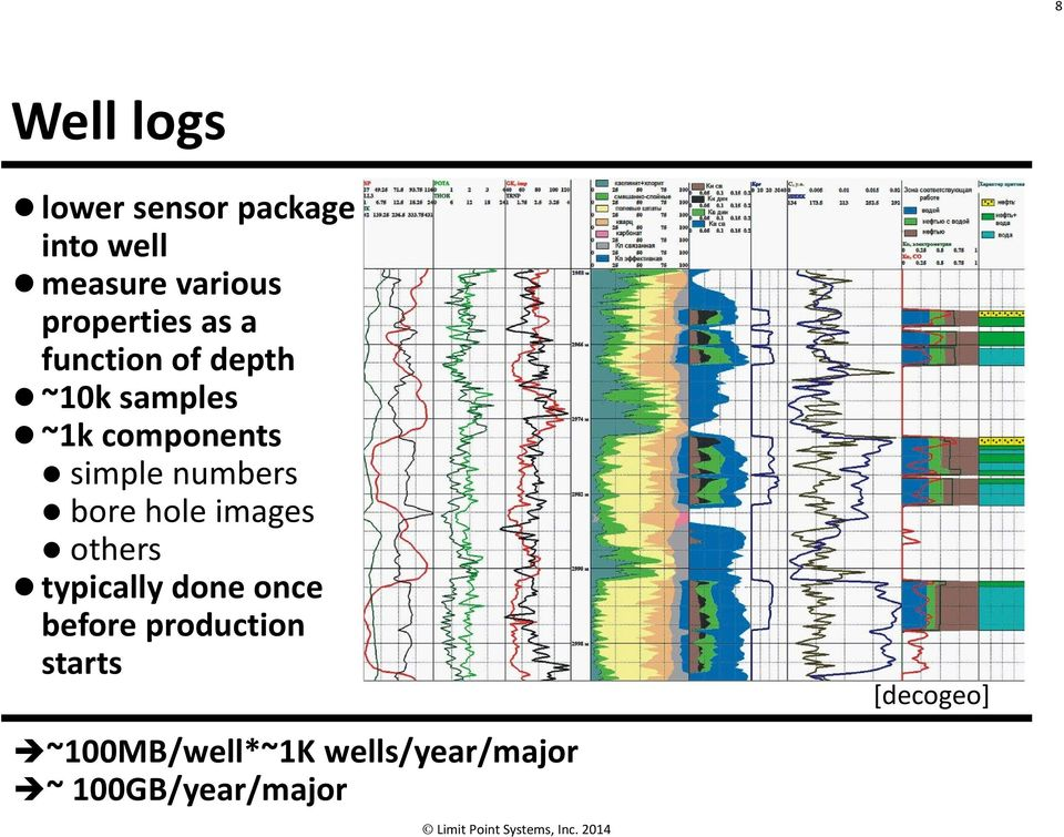 simple numbers bore hole images others typically done once before
