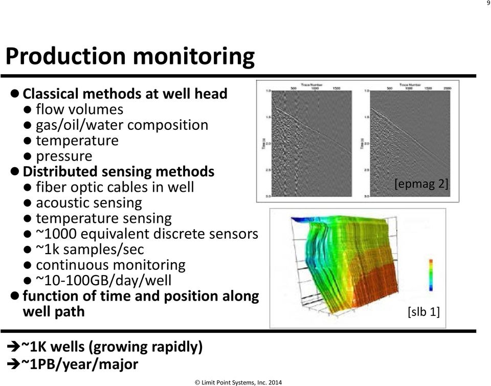 temperature sensing ~1000 equivalent discrete sensors ~1k samples/sec continuous monitoring