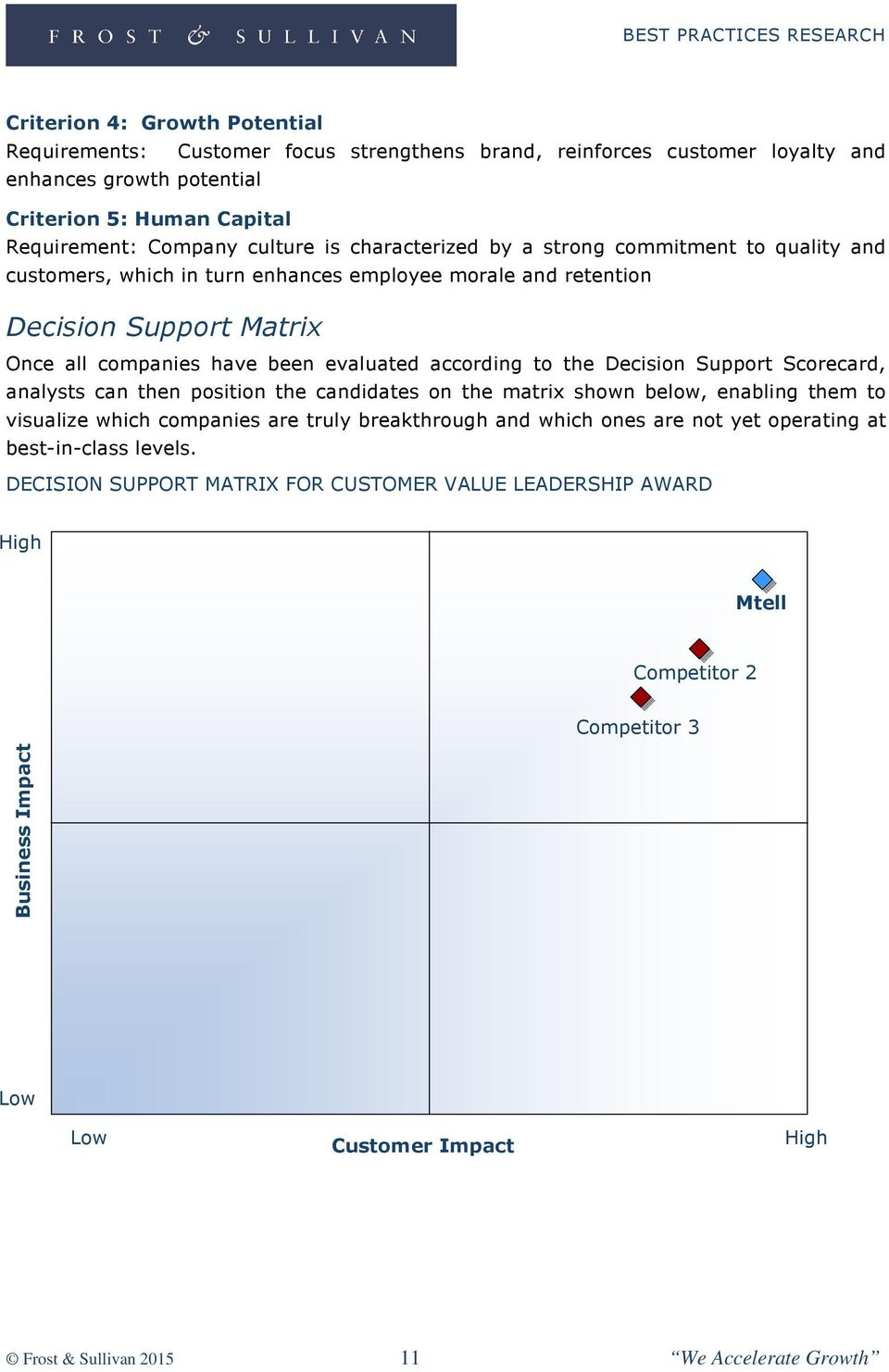 Decision Support Scorecard, analysts can then position the candidates on the matrix shown below, enabling them to visualize which companies are truly breakthrough and which ones are not yet operating