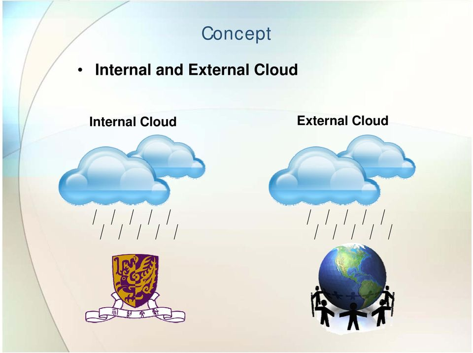 Cloud Internal