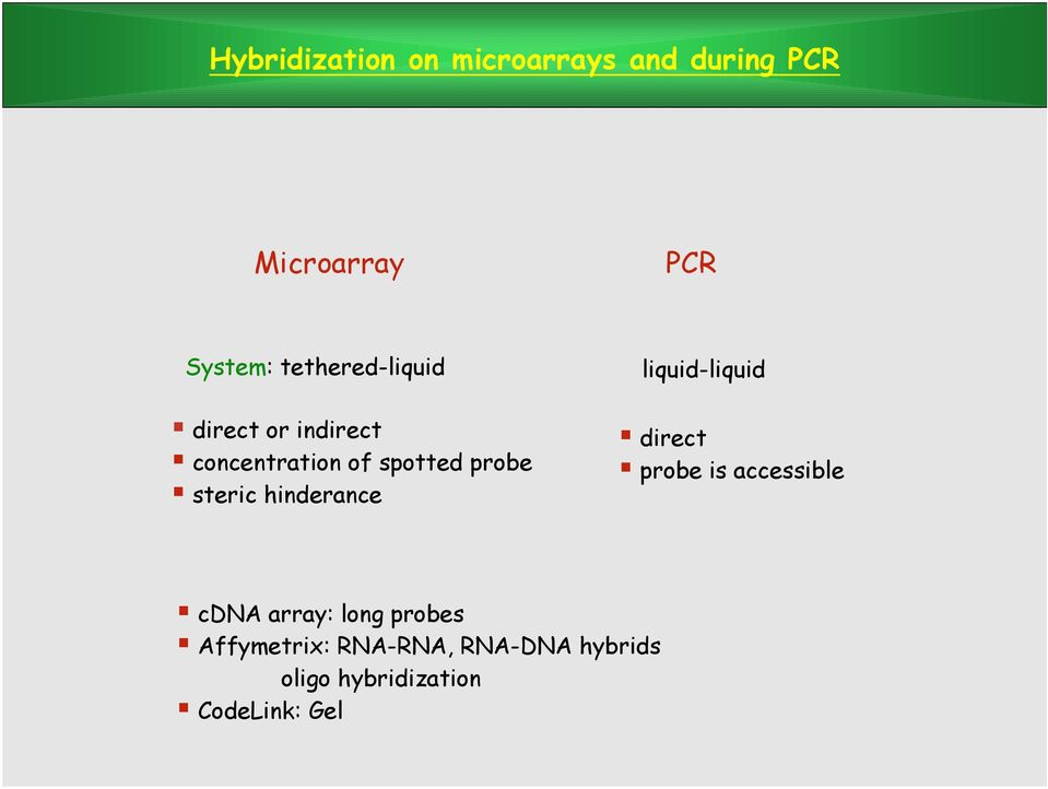 steric hinderance liquid-liquid direct probe is accessible cdna array: