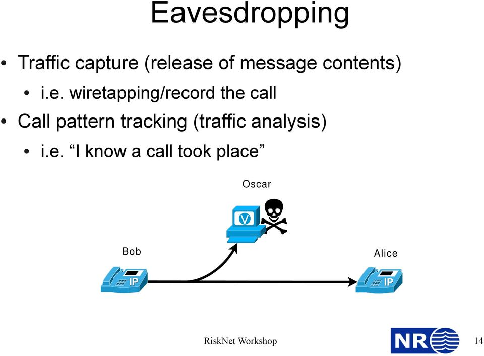 the call Call pattern tracking (traffic