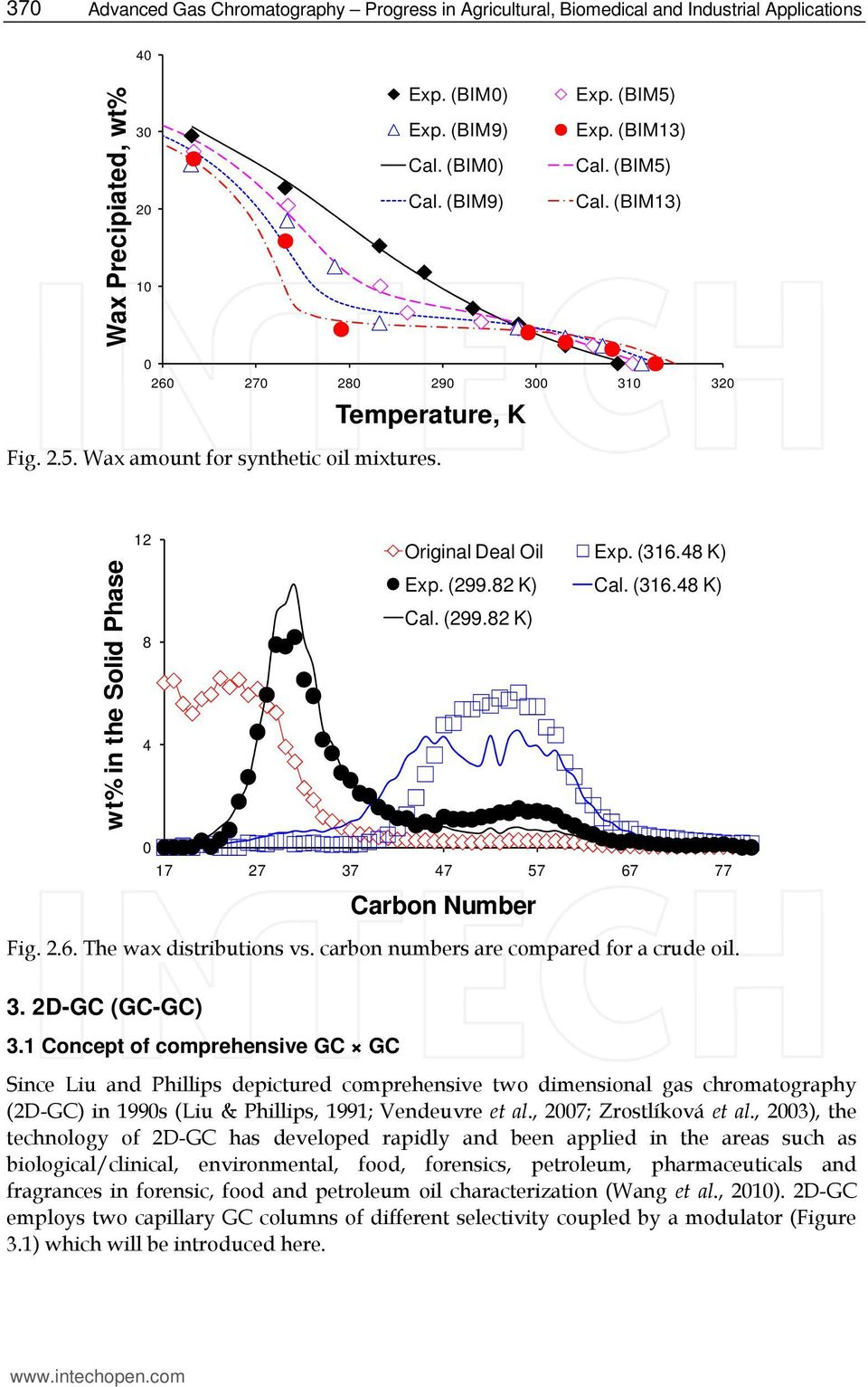 (299.82 K) Cal. (316.48 K) Cal. (299.82 K) 0 17 27 37 47 57 67 77 Carbon Number Fig. 2.6. The wax distributions vs. carbon numbers are compared for a crude oil. 3. 2D-GC (GC-GC) 3.