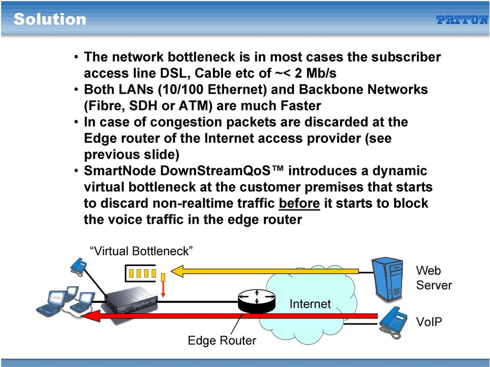 provider (see previous slide) SmartNode DownStreamQoS introduces a dynamic virtual bottleneck at the customer premises that starts to