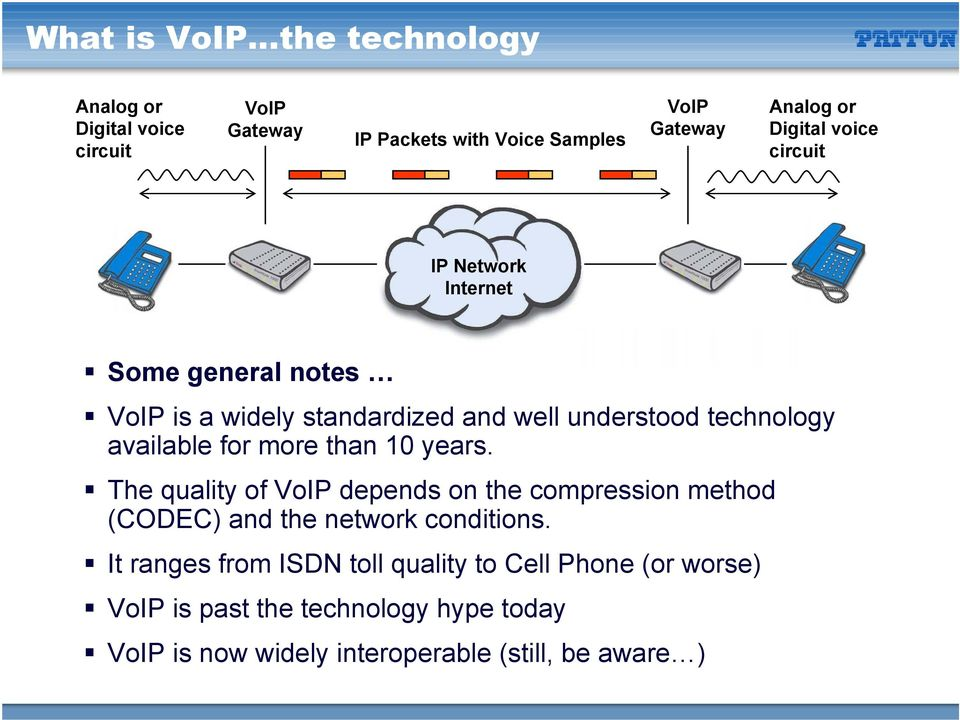 available for more than 10 years. The quality of VoIP depends on the compression method (CODEC) and the network conditions.